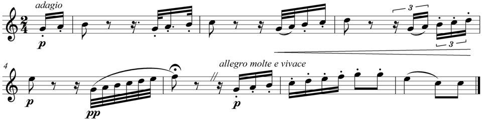 Notenauszug aus Beethovens 1. Sinfonie